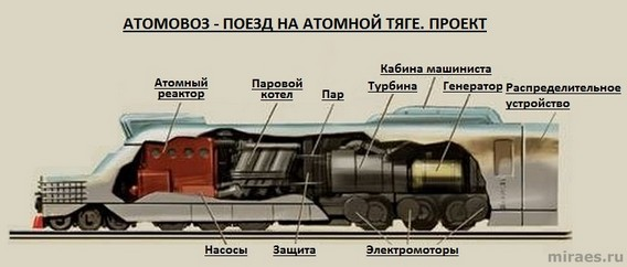 Атомовоз