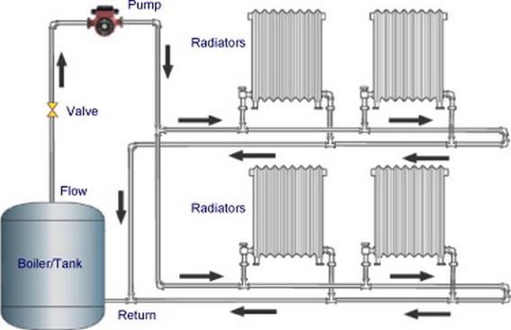 Двухтрубная-вертикальная-схема-отопления